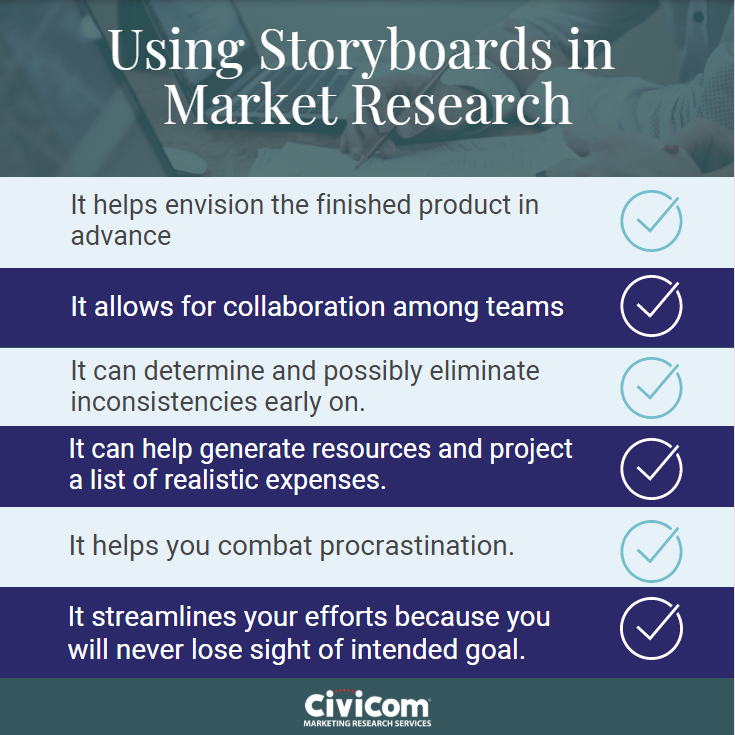 Storyboards in MR inforgraphic